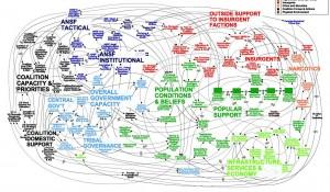 Die Powerpoints, die das US-Militär künftig nicht mehr zeigt.